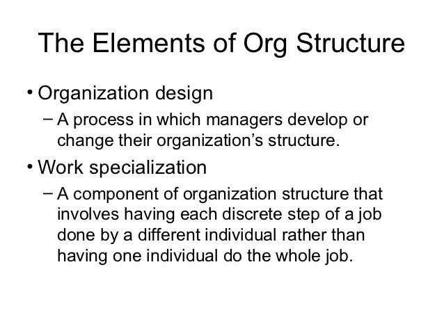 elements of organizing Functions of management management has been described as a social process involving responsibility for economical and effective planning & regulation of operation of an enterprise in the.