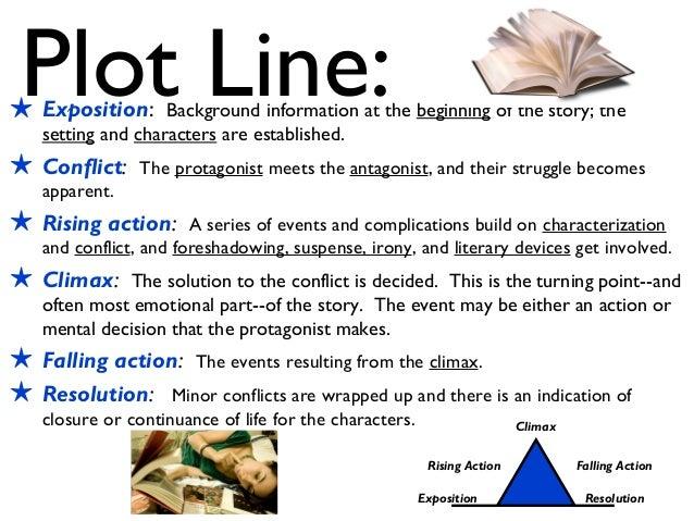 Elements of plot Slide 3