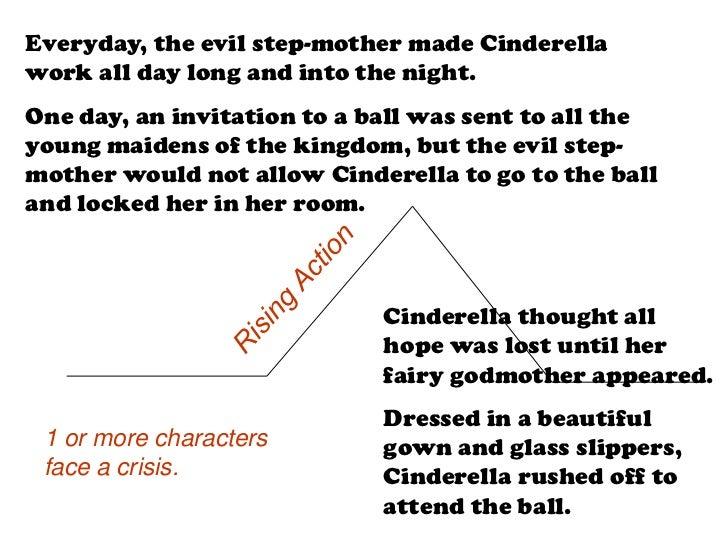 Cinderella plot diagram trusted wiring diagram elements of plot cinderella cinderella plot summary 2015 cinderella plot diagram ccuart Choice Image