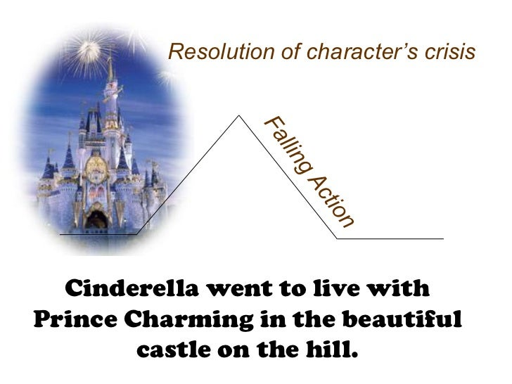 the brothers grimm cinderella summary