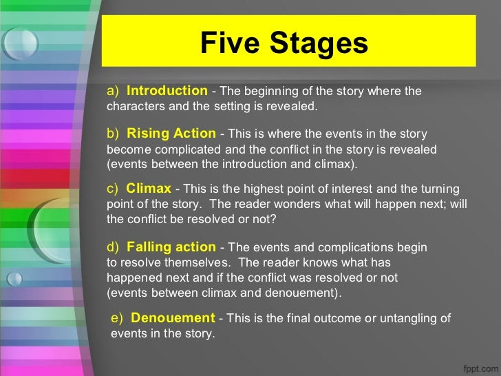 how to write a short story step by step