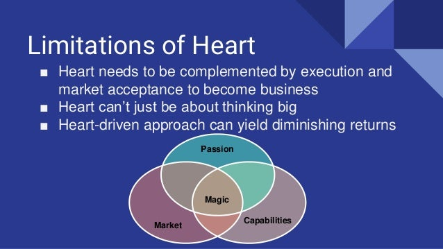 Limitations of Heart ■ Heart needs to be complemented by execution and market acceptance to become business ■ Heart can't ...