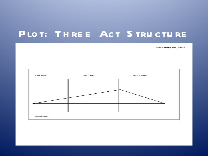 Elements of a Story Slide 2