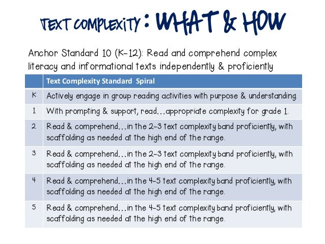 text complexity : WHAT & HOW Text Complexity Standard Spiral K Actively engage in group reading activities with purpose & ...