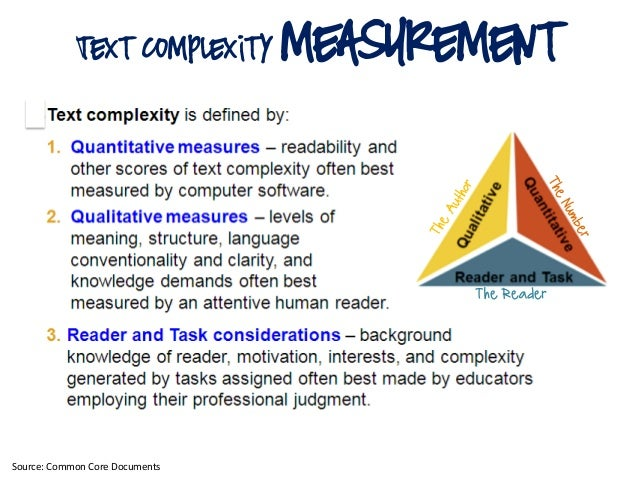 text complexity Measurement Source: Common Core Documents The Reader
