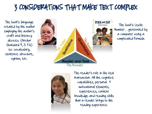 3 Considerations THAT Make text complex The book's Lexile Number…generated by a computer using a complicated formula. The ...