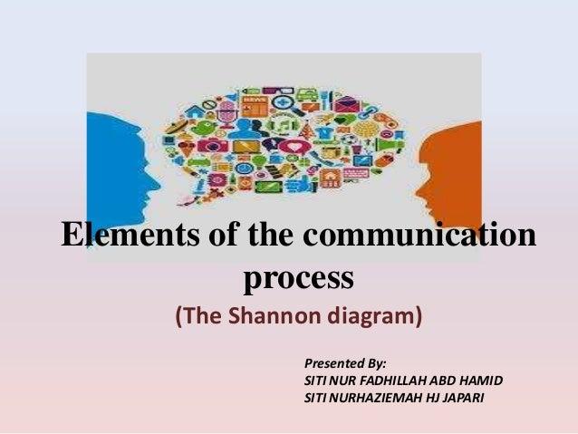 Elements of the communication  process  (The Shannon diagram)  Presented By:  SITI NUR FADHILLAH ABD HAMID  SITI NURHAZIEM...