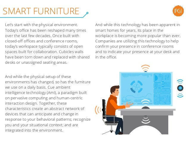 Elements of the Smart Office Slide 3