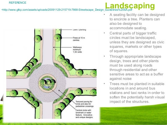 URBAN DESIGN ELEMENTS EBOOK