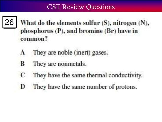 Cst review elements and periodic table cst review questions 26 urtaz Choice Image