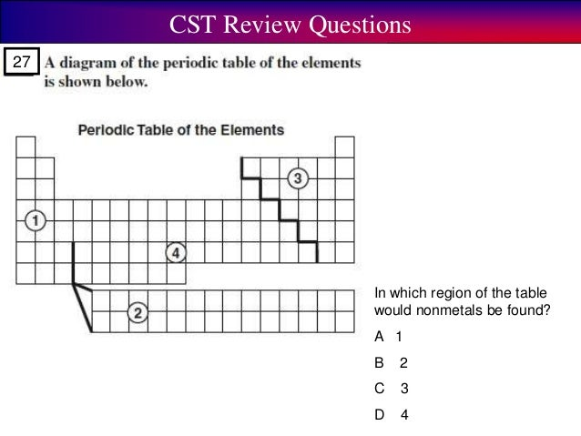 Cst review elements and periodic table non metals po 11 cst review questions urtaz Choice Image