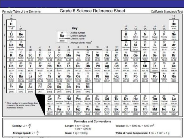 science reference sheet Mathematics reference sheets fcat math reference sheet name directions: refer to your fcat mathematics reference sheet.