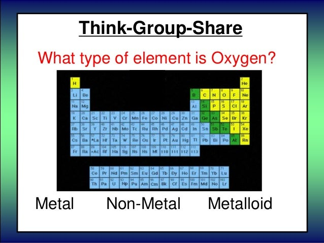 Cst review elements and periodic table non metal 67 think group share what type of element urtaz Gallery