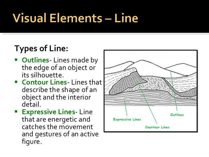 What Is The Definition Of Line In Art : Elements principles of design