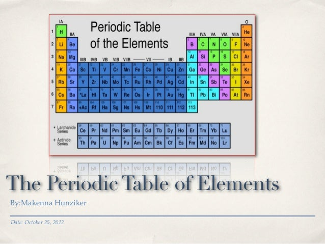 The Periodic Table of ElementsBy:Makenna HunzikerDate: October 25, 2012