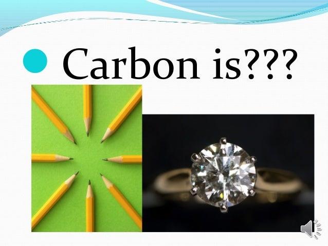 Element Symbols Quiz 2