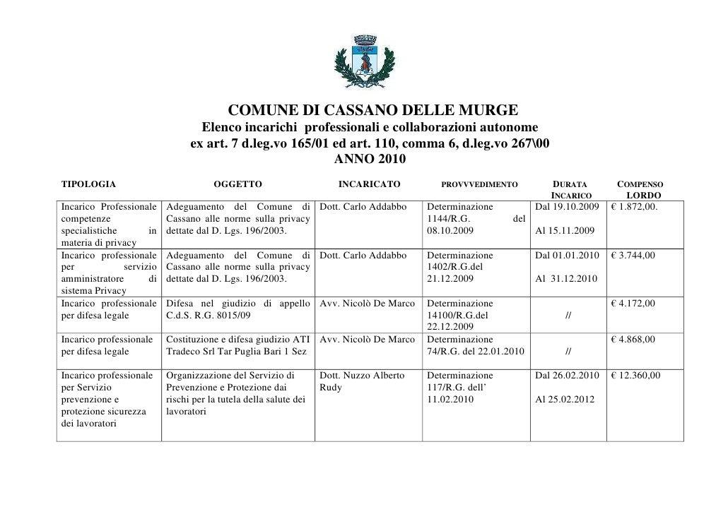 COMUNE DI CASSANO DELLE MURGE                                   Elenco incarichi professionali e collaborazioni autonome  ...