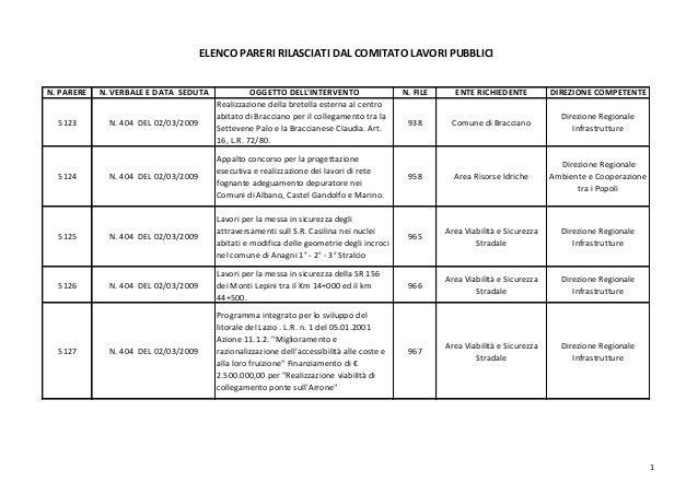 ELENCO PARERI RILASCIATI DAL COMITATO LAVORI PUBBLICI N. PARERE  N. VERBALE E DATA SEDUTA  5123  N. 404 DEL 02/03/2009  OG...