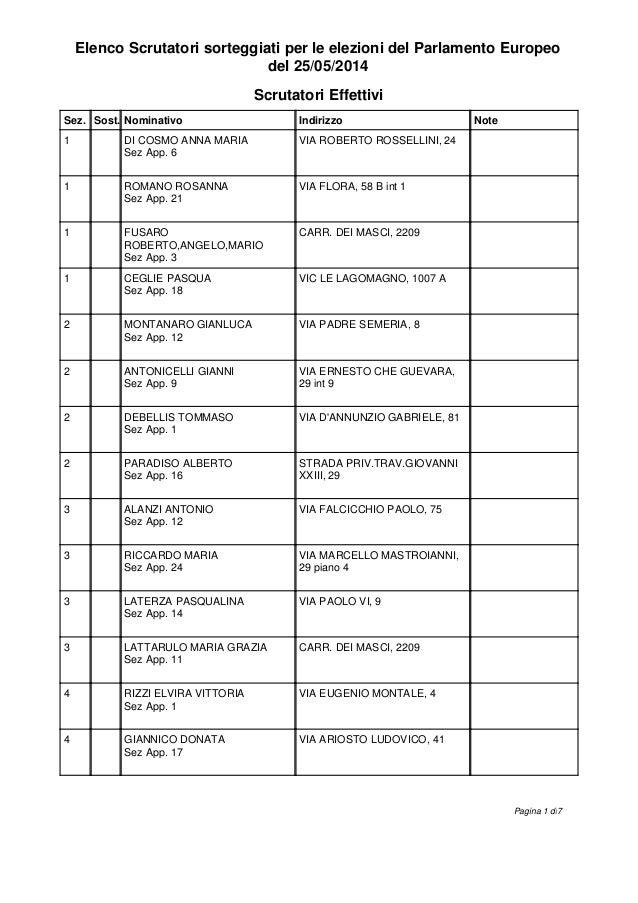 Elenco Scrutatori sorteggiati per le elezioni del Parlamento Europeo del 25/05/2014 Scrutatori Effettivi Sez. Sost. Nomina...