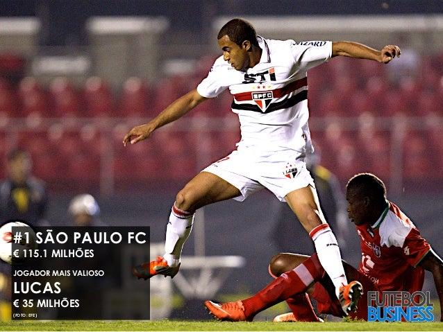 #1 SÃO PAULO FC€ 115.1 MILHÕESJOGADOR MAIS VALIOSOLUCAS€ 35 MILHÕES(FOTO: EFE)