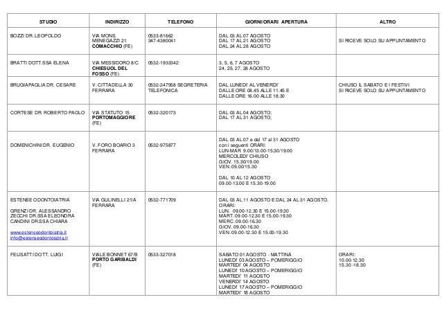 STUDIO INDIRIZZO TELEFONO GIORNI/ORARI APERTURA ALTRO BOZZI DR. LEOPOLDO VIA MONS. MENEGAZZI 21 COMACCHIO (FE) 0533-81662 ...