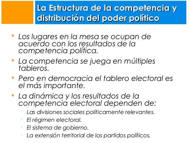 La Estructura de la competencia y distribución del poder político  Los lugares en la mesa se ocupan de  acuerdo con los r...