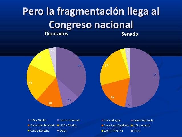 Pero la fragmentación llega al Congreso nacional
