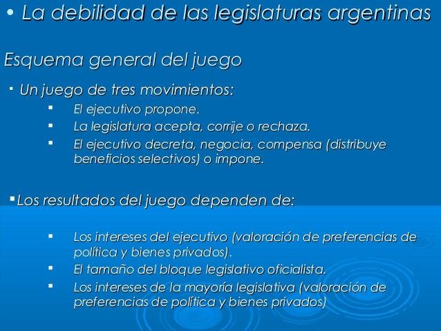 • La debilidad de las legislaturas argentinas Esquema general del juego   Un juego de tres movimientos:     El ejecuti...