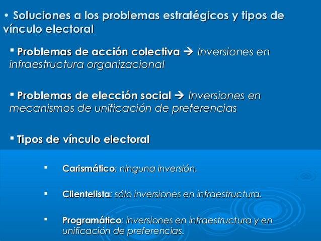 • Soluciones a los problemas estratégicos y tipos de vínculo electoral  Problemas de acción colectiva  Inversiones en in...