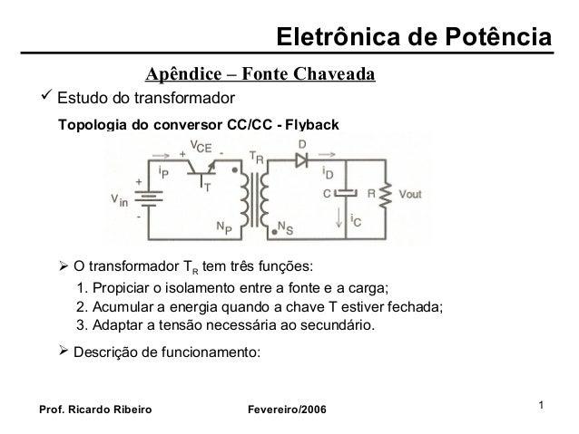 Eletrônica de Potência Fevereiro/2006Prof. Ricardo Ribeiro 1 Apêndice – Fonte Chaveada  Estudo do transformador Topologia...