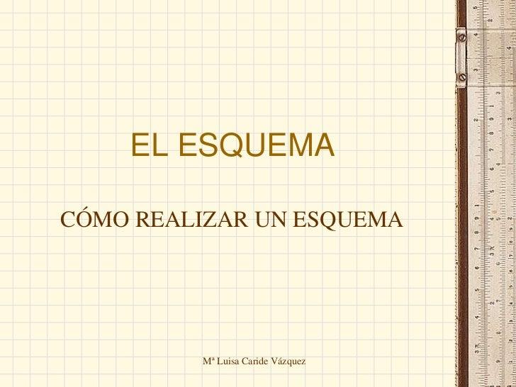 EL ESQUEMA<br />CÓMO REALIZAR UN ESQUEMA<br />Mª Luisa Caride Vázquez<br />