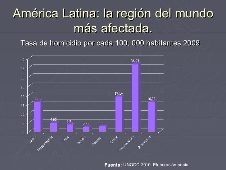 América Latina: la región del mundo          más afectada. Tasa de homicidio por cada 100, 000 habitantes 2009            ...