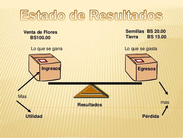 El estado de resultados  presentacion Slide 2