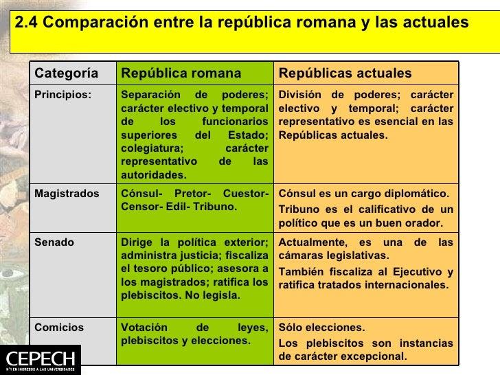 Comparacion Del Matrimonio Romano Y El Actual : El estado romano como modelo político
