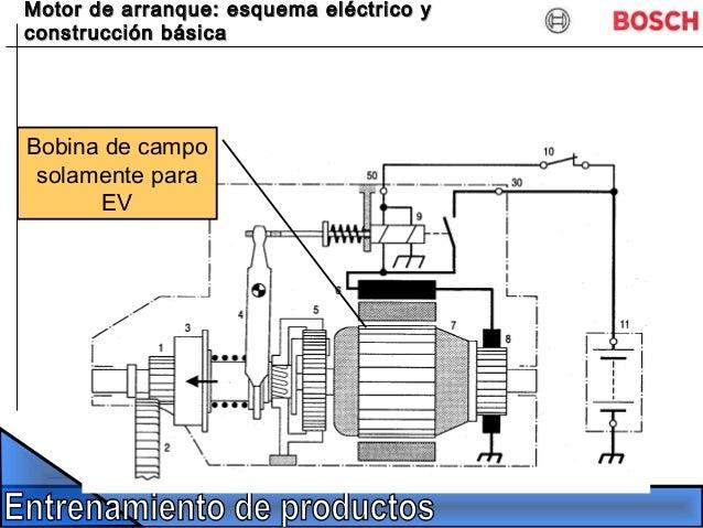 Sistema electrico del motor de arranque
