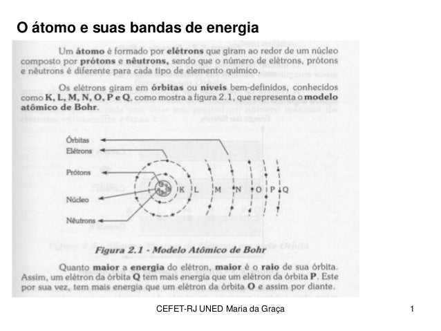 O átomo e suas bandas de energia                  CEFET-RJ UNED Maria da Graça   1