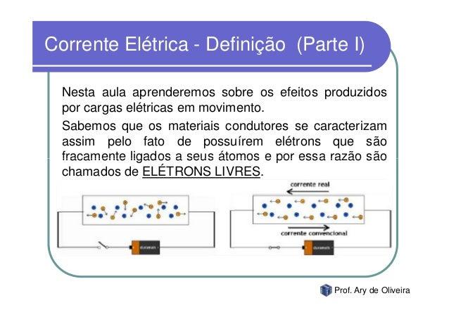 Definição de eletrodinamica