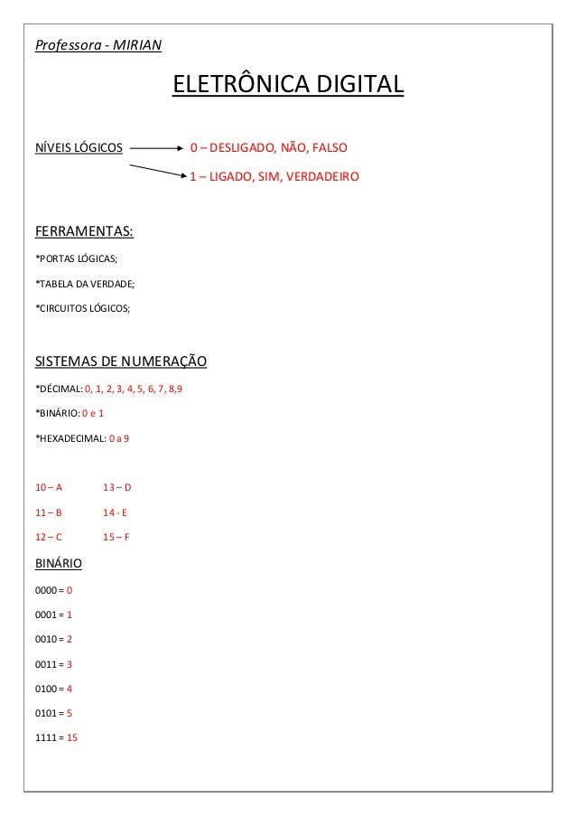 Professora - MIRIAN ELETRÔNICA DIGITAL NÍVEIS LÓGICOS 0 – DESLIGADO, NÃO, FALSO 1 – LIGADO, SIM, VERDADEIRO FERRAMENTAS: *...