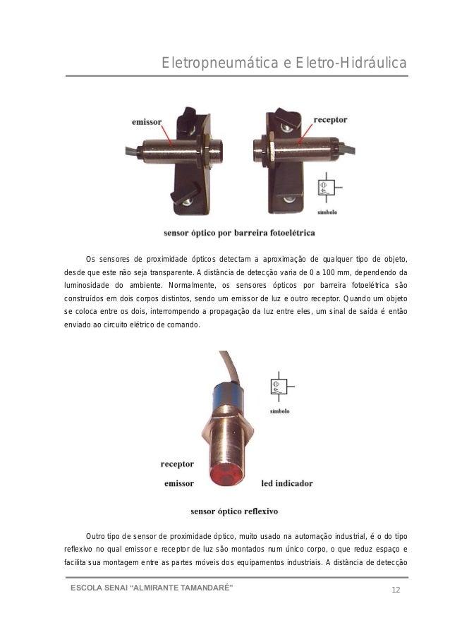 "Eletropneumática e Eletro-Hidráulica 12ESCOLA SENAI ""ALMIRANTE TAMANDARɔ Os sensores de proximidade ópticos detectam a ap..."