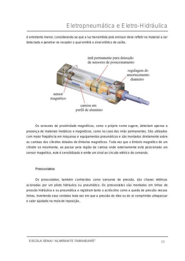"Eletropneumática e Eletro-Hidráulica 13ESCOLA SENAI ""ALMIRANTE TAMANDARɔ é entretanto menor, considerando-se que a luz tr..."