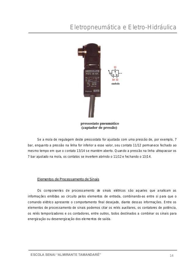 """Eletropneumática e Eletro-Hidráulica 14ESCOLA SENAI """"ALMIRANTE TAMANDARɔ Se a mola de regulagem deste pressostato for aju..."""