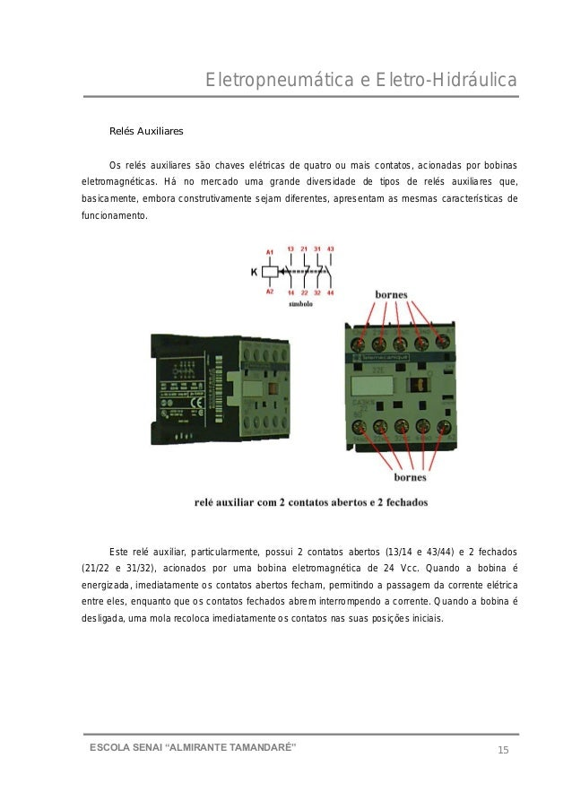 """Eletropneumática e Eletro-Hidráulica 15ESCOLA SENAI """"ALMIRANTE TAMANDARɔ Relés Auxiliares Os relés auxiliares são chaves ..."""