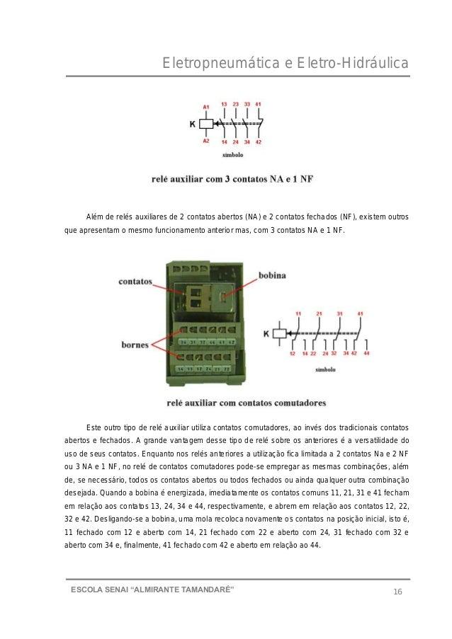 "Eletropneumática e Eletro-Hidráulica 16ESCOLA SENAI ""ALMIRANTE TAMANDARɔ Além de relés auxiliares de 2 contatos abertos (..."