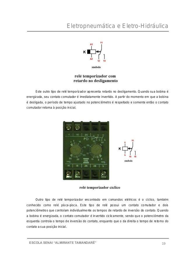 """Eletropneumática e Eletro-Hidráulica 19ESCOLA SENAI """"ALMIRANTE TAMANDARɔ Este outro tipo de relé temporizador apresenta r..."""