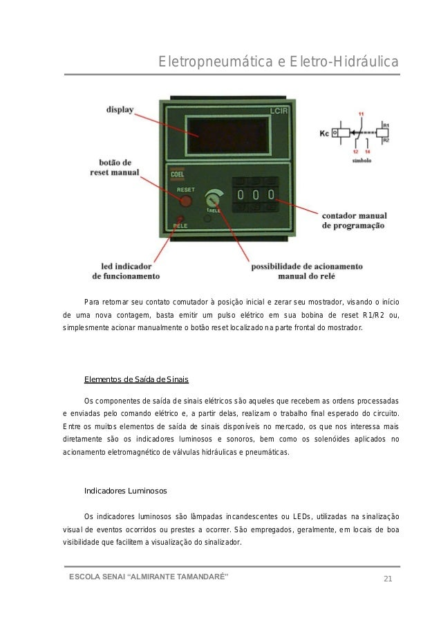 """Eletropneumática e Eletro-Hidráulica 21ESCOLA SENAI """"ALMIRANTE TAMANDARɔ Para retornar seu contato comutador à posição in..."""