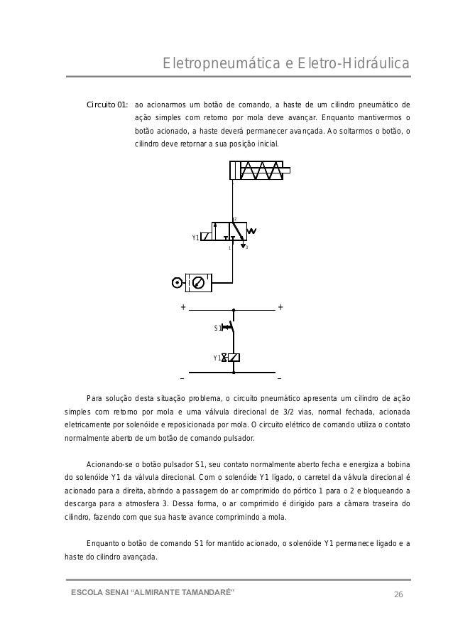 """Eletropneumática e Eletro-Hidráulica 26ESCOLA SENAI """"ALMIRANTE TAMANDARɔ Circuito 01: ao acionarmos um botão de comando, ..."""