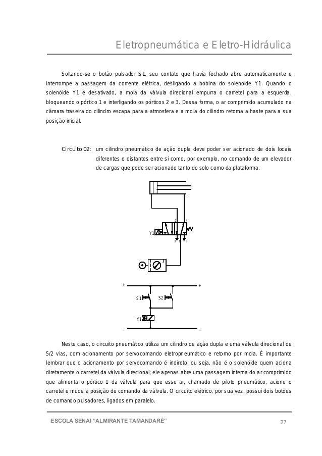 """Eletropneumática e Eletro-Hidráulica 27ESCOLA SENAI """"ALMIRANTE TAMANDARɔ Soltando-se o botão pulsador S1, seu contato que..."""