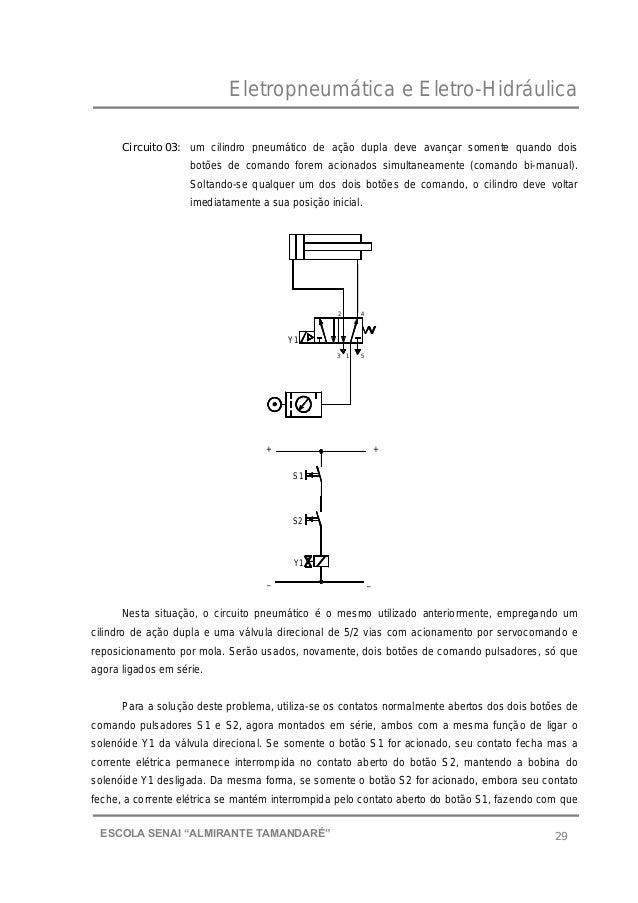 """Eletropneumática e Eletro-Hidráulica 29ESCOLA SENAI """"ALMIRANTE TAMANDARɔ Circuito 03: um cilindro pneumático de ação dupl..."""