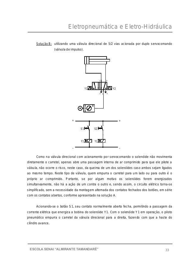 """Eletropneumática e Eletro-Hidráulica 33ESCOLA SENAI """"ALMIRANTE TAMANDARɔ Solução B: utilizando uma válvula direcional de ..."""