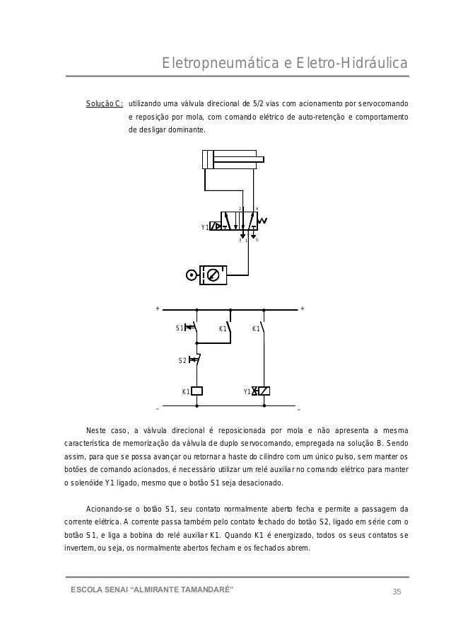 """Eletropneumática e Eletro-Hidráulica 35ESCOLA SENAI """"ALMIRANTE TAMANDARɔ Solução C: utilizando uma válvula direcional de ..."""